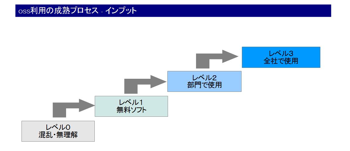 oss_input_process