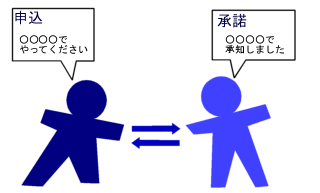 license_002