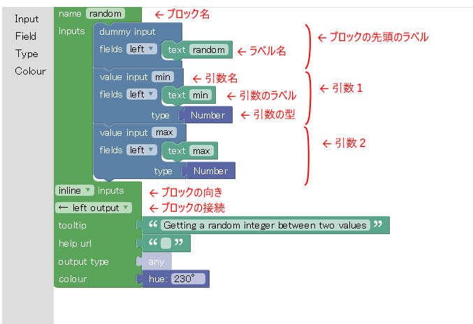 block_factoy_s3.png